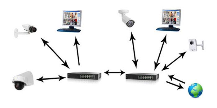 securetek-camera